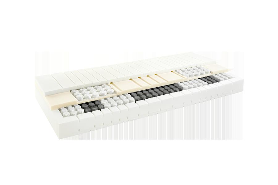 Hybrid Memory - Colchones Viscoelásticos - SB Descanso