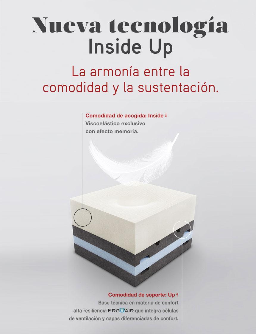 Nueva tecnología Inside Up de los colchenes para deportistas de Swiss Confort.