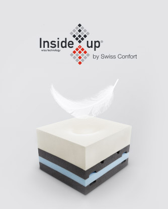 Con tecnología Inside Up y efecto memoria - SB Descanso